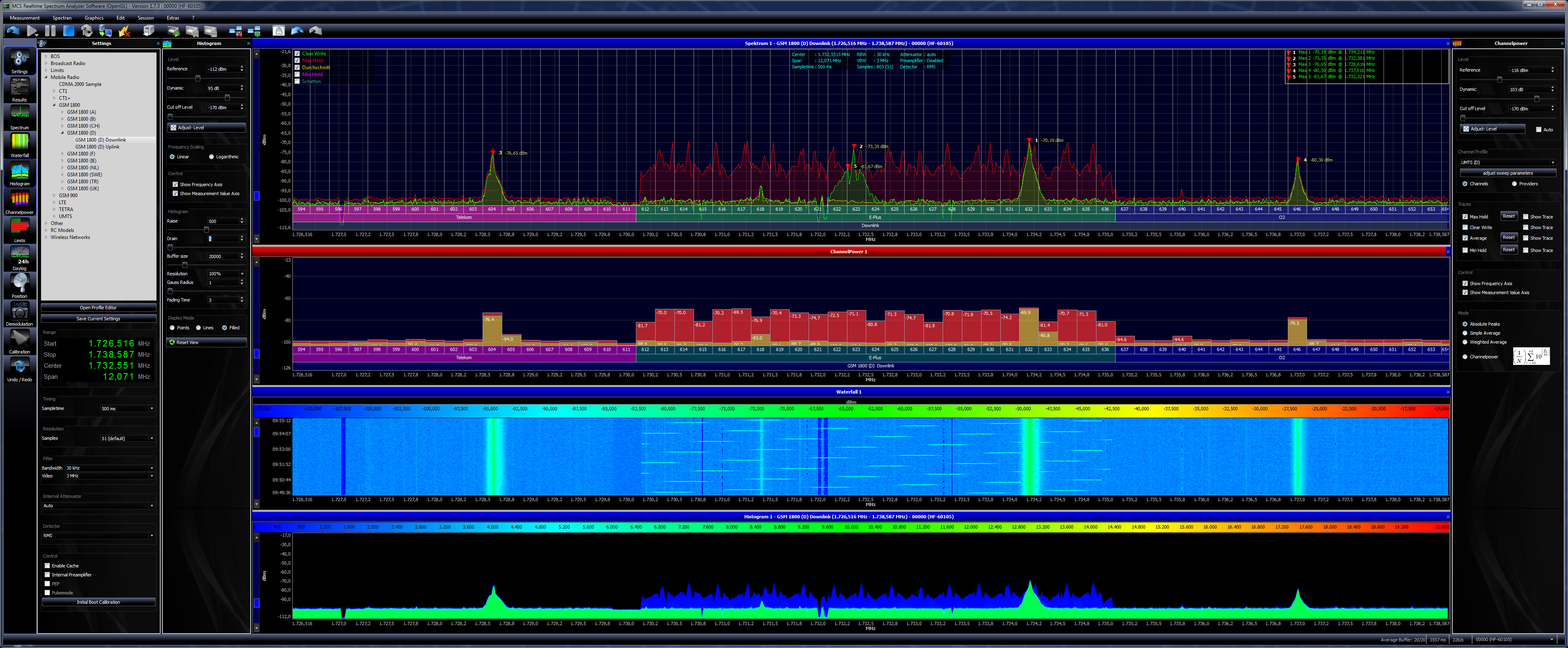 Spectrum Analyzer Software Mcs Rf Multi Measurement Signal Sweep With Providers Display Channel Power Waterfall Histogram